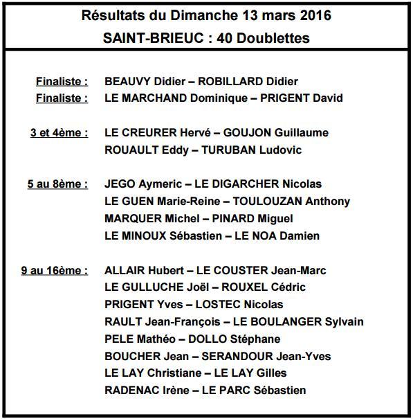 2016.03.13_StBrieuc