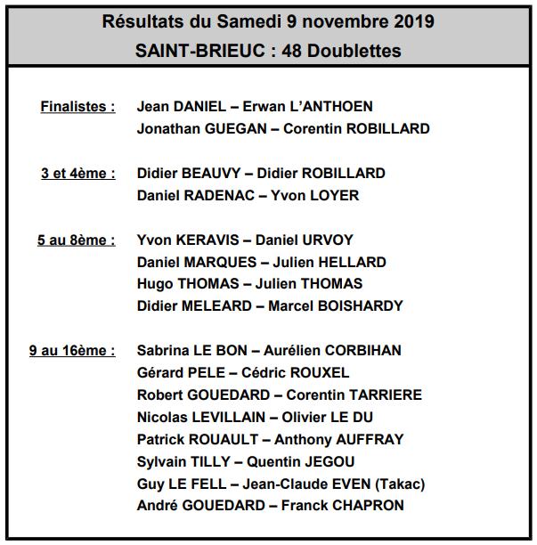 2019.11.09_SaintBrieuc