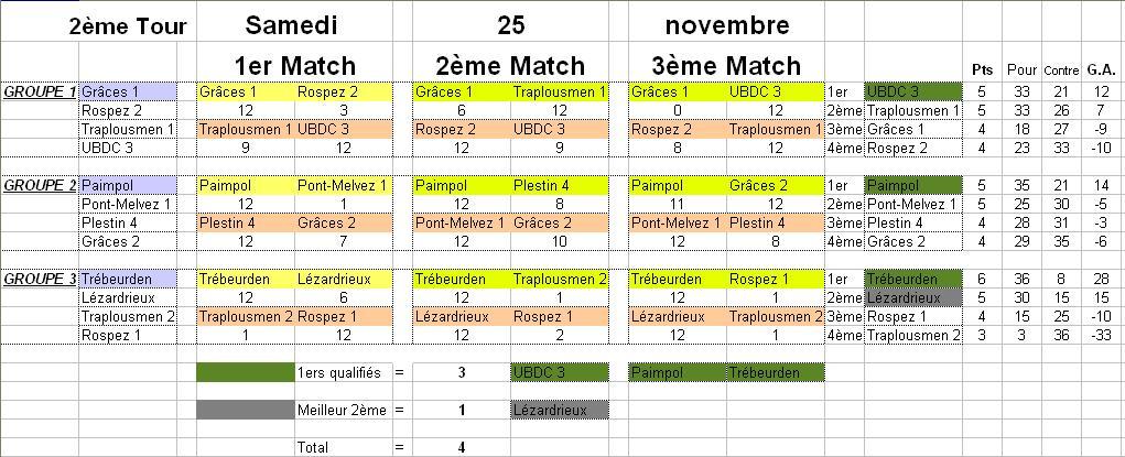 2011.11.25_2emeTourFNSMR