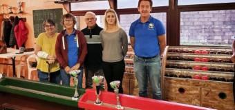 Telgruc-sur-Mer(29): l'Amicale bouliste de Telgruc-sur-Mer reprend ses concours de boule bretonne